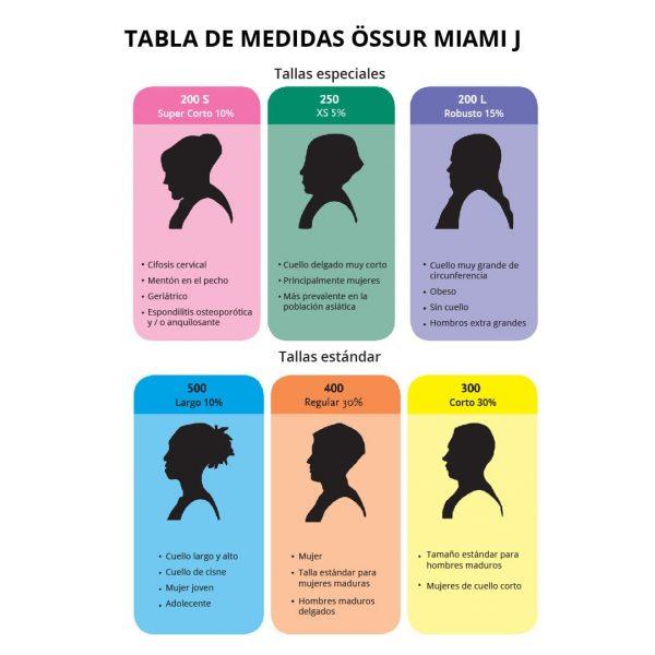 Collar cervical Mimai J Doctor's Choice Chile